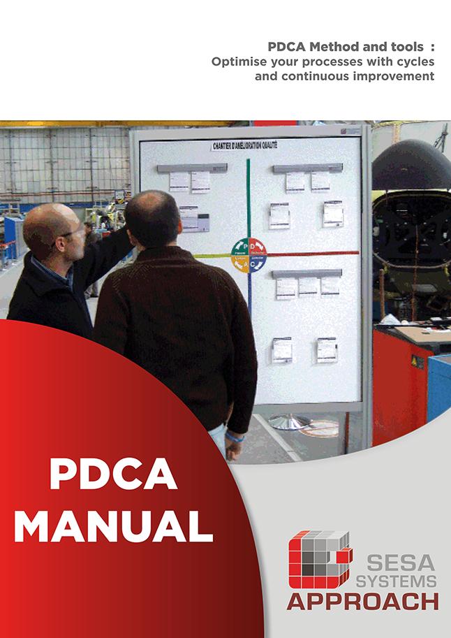 Guida PDCA
